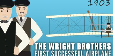 The Wright Brothers, First Successful Airplane (1903)