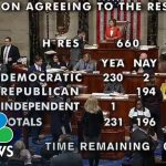 Special Report: House Votes To Pass Impeachment Resolution | NBC News