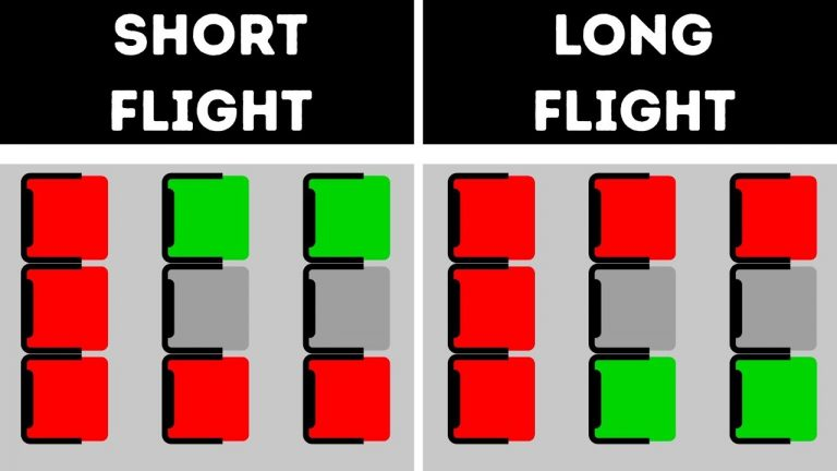 6 Tips to Choose the Best Seat Depending on Your Flight