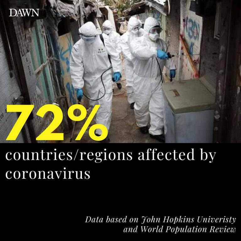 The coronavirus has now infected over 156,000 people worlwide with over 5,800 de... 3