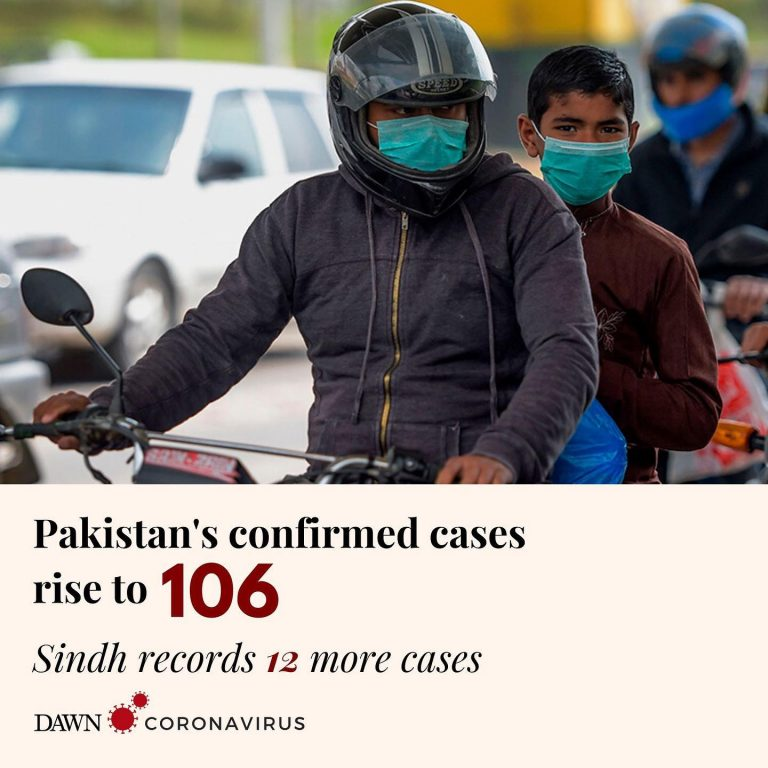 About 12 new people have tested positive for the novel coronavirus in Sindh, pro... 3
