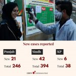 Today's #CoronaGoodNews: Citizens in Karachi and Sukkur are making hand washing ... 6