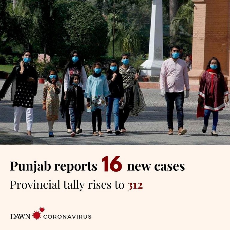 16 new Covid-19 cases have been confirmed in Punjab taking the provincial tally ... 1