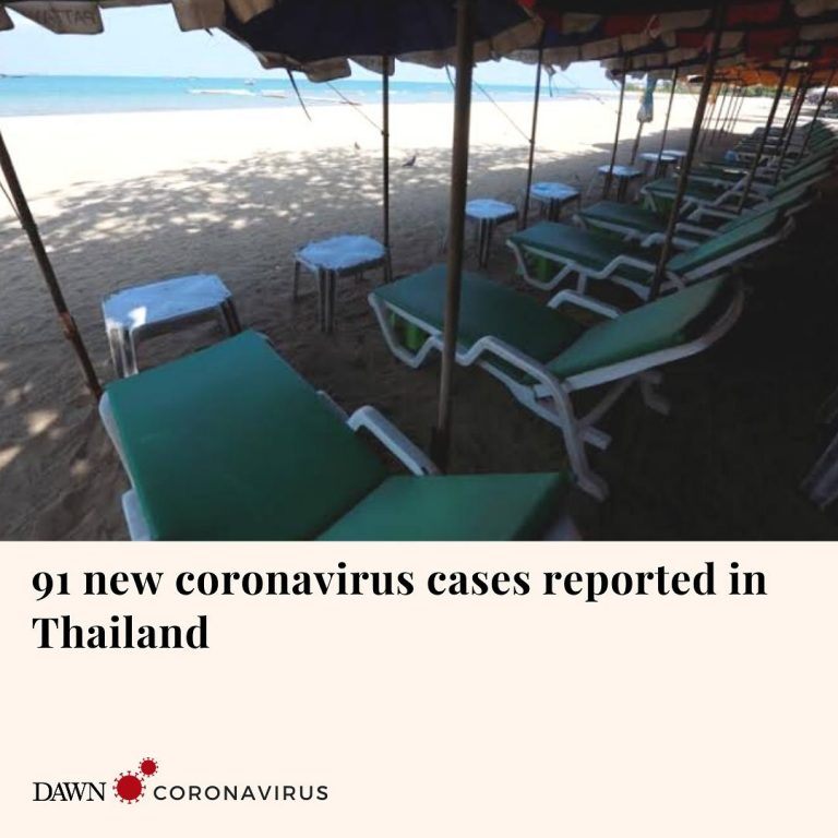Thailand has reported 91 new coronavirus cases and 1 fatality, bringing the tota... 3