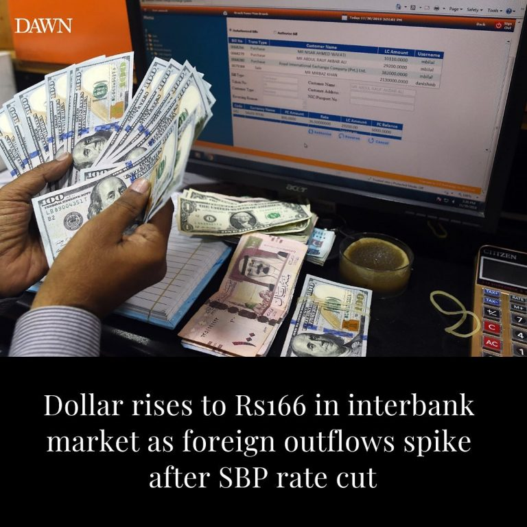 The value of the United States dollar against the rupee rose Rs4.4 to Rs166 in t... 1