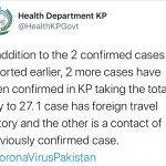 90 new coronavirus cases have been confirmed in Sindh, taking the provincial tal... 6