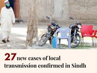 27 new cases have been confirmed in Sindh including 21 cases of local transmissi... 9