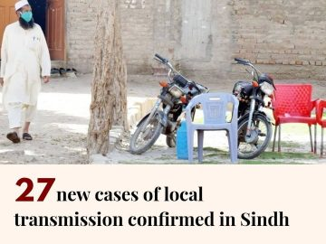 27 new cases have been confirmed in Sindh including 21 cases of local transmissi... 16