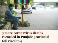Three more people have died from the coronavirus in Punjab taking the provincial... 14