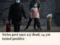 The Swiss death toll from coronavirus has reached 257, the country's public heal... 12