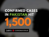 Pakistan's tally of coronavirus cases has reached 1,500, with 12 deaths having b... 16