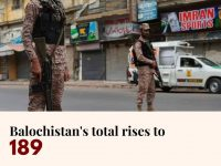 The total number of cases in Balochistan have increased to 189, said provincial ... 25