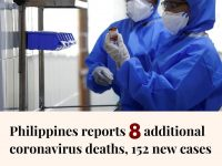 The Philippine health ministry has reported eight additional coronavirus deaths ... 14
