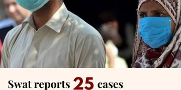 A report from the Deputy Commissioner's Office in Swat has confirmed 25 cases of... 6