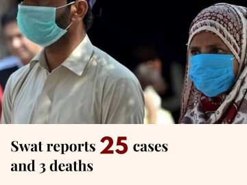 A report from the Deputy Commissioner's Office in Swat has confirmed 25 cases of... 15