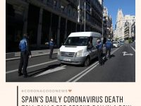 Spain's death toll from the coronavirus has risen to 11,744 from 10,935 the prev... 27