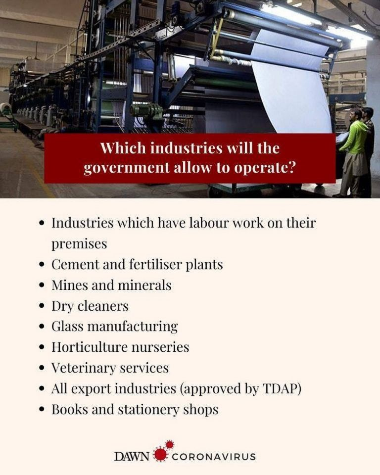 Minister for Industries Hammad Azhar has announced a list of industries the gove... 1