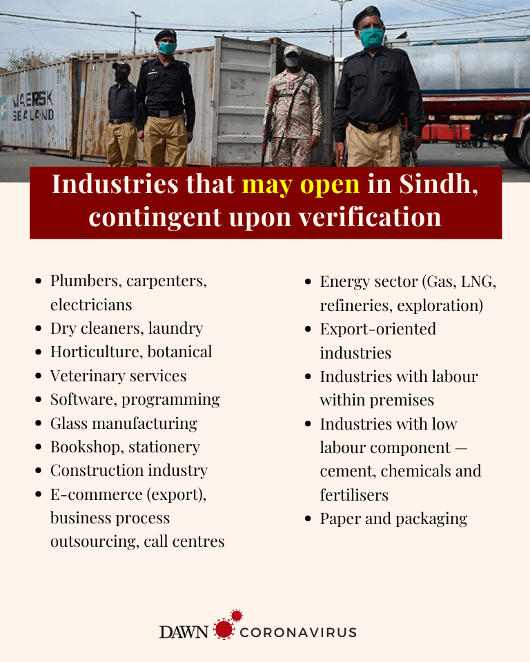 The Sindh government has decided to allow personnel and entities associated with... 1