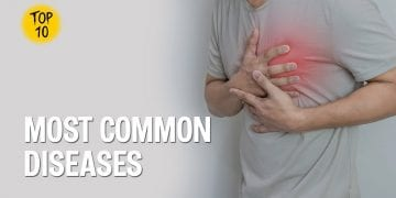 Top 10 most common diseases in the world