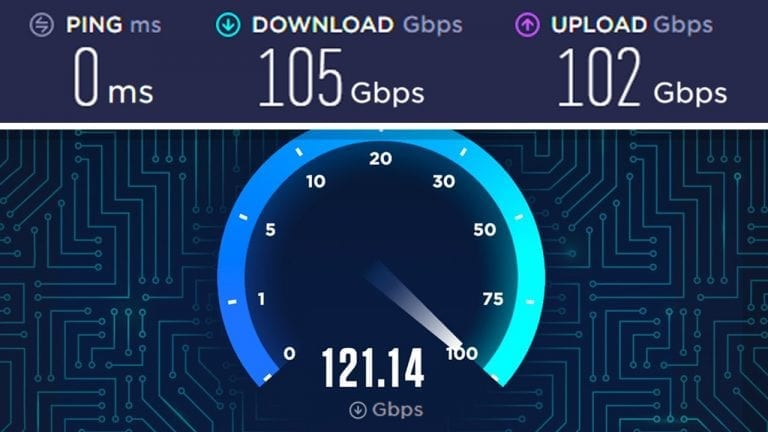 What Is The FASTEST Internet In The World?