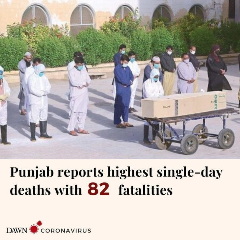 Punjab has reported 2,538 new coronavirus cases in the last 24 hours, according ... 3