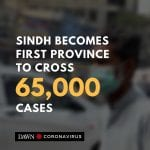 Sindh has become the first province to cross 65,000 coronavirus cases. Chief Min... 5