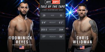 UFC 253 Free Fight: Dominick Reyes vs Chris Weidman