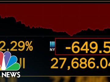 Dow Drops 650 Points Lower As Covid-19 Cases Reach Record Highs | NBC News NOW