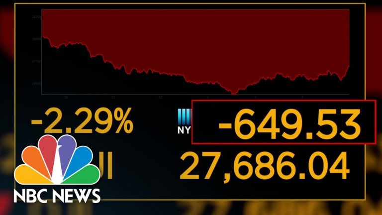 Dow Drops 650 Points Lower As Covid-19 Cases Reach Record Highs   NBC News NOW