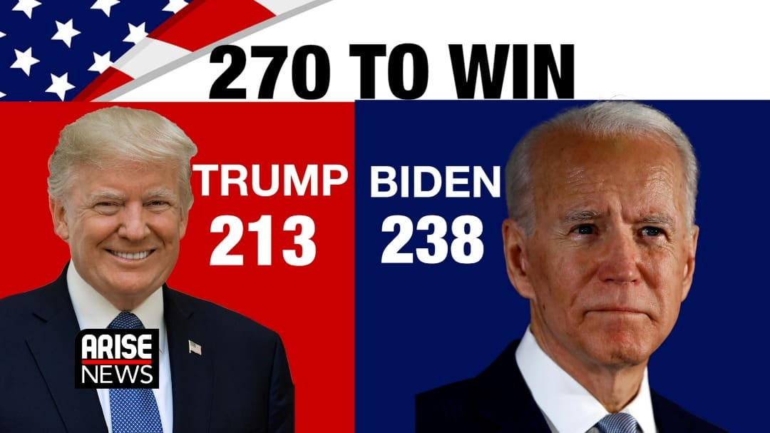 24 hrs and counting, US election result still awaited. Anyone can win 4
