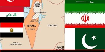 Recognition of Israel – The Choices for Muslim World 10