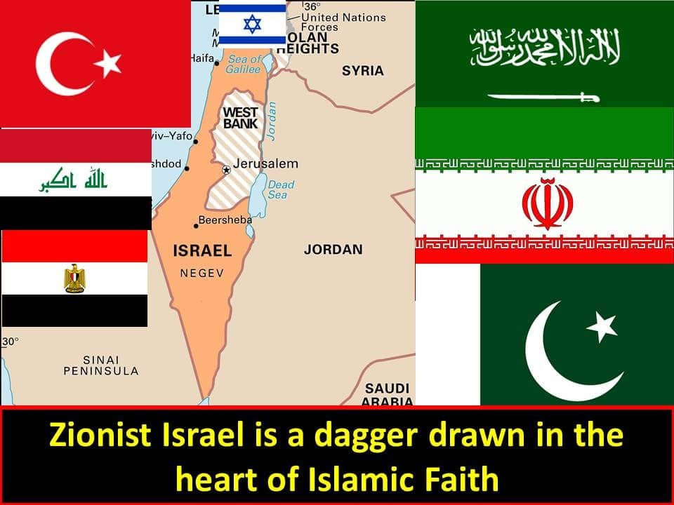 Recognition of Israel – The Choices for Muslim World 3