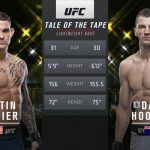 UFC 257 Free Fight: Dustin Poirier vs Dan Hooker