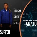 Anatomy of a Surfer: How Does Brisa Hennessy Generate Power?