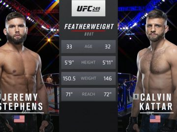 Fight Island 7 Free Fight: Calvin Kattar vs Jeremy Stephens