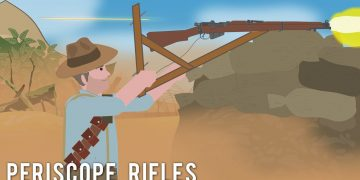 Periscope Rifles (Weird Tech)