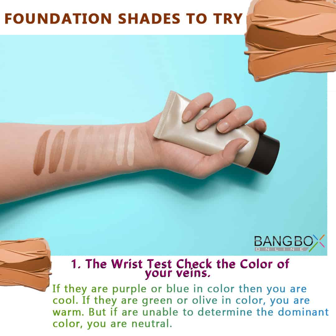 How to choose Foundation 4