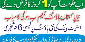 How To Get NBP Loan | Naya Pakistan Loan | Kamyab Jawan Program Loan | National Bank Loan | Loans