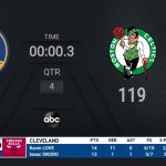 Warriors @ Celtics | NBA on ABC Live Scoreboard