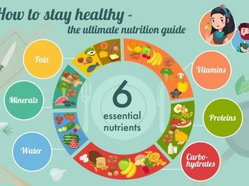 How To stay Healthy| The Ultimate Nutrition Guide 9